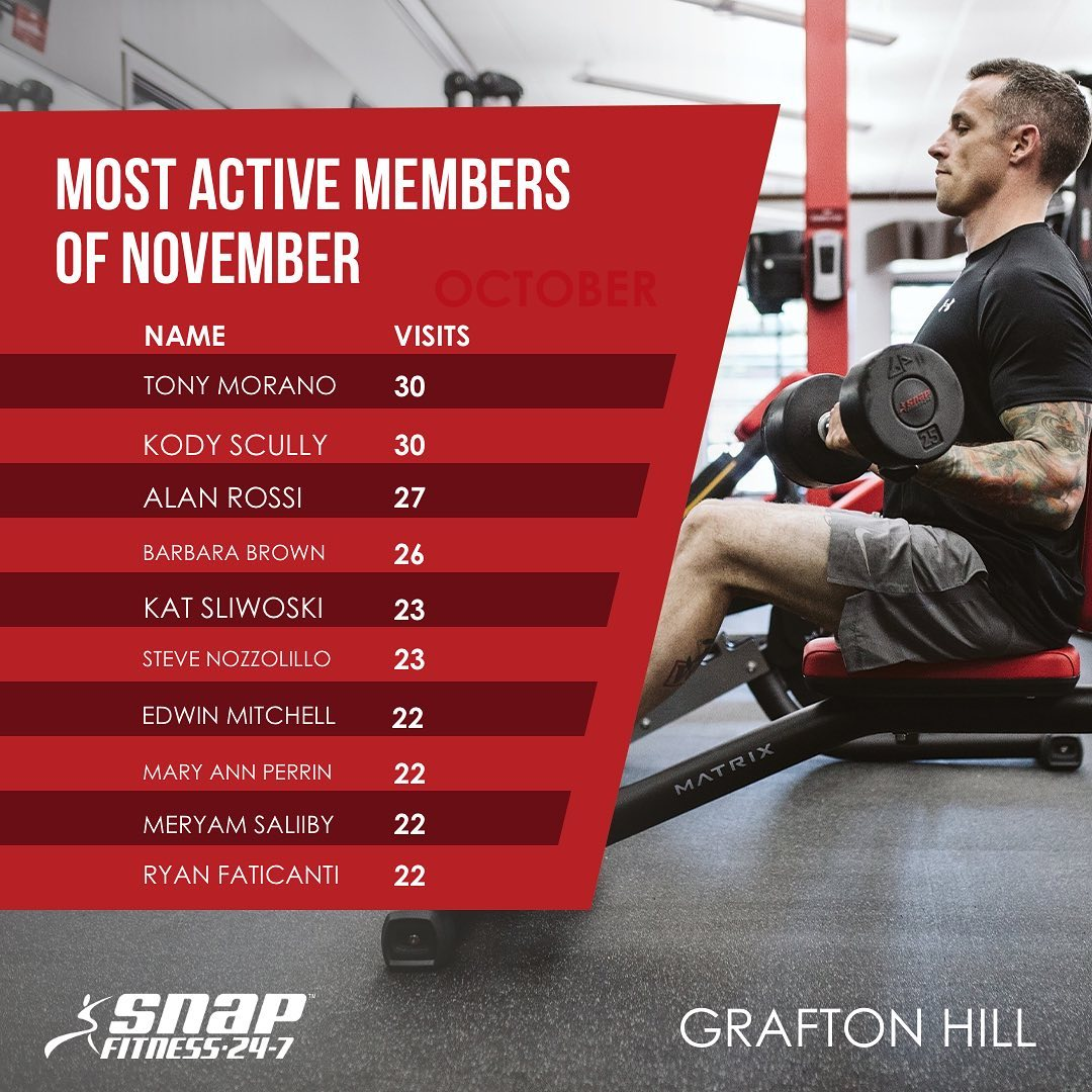 Snap Fitness 1000 Grafton St, Worcester