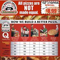 Toarmina's Pizza Madison Hgts