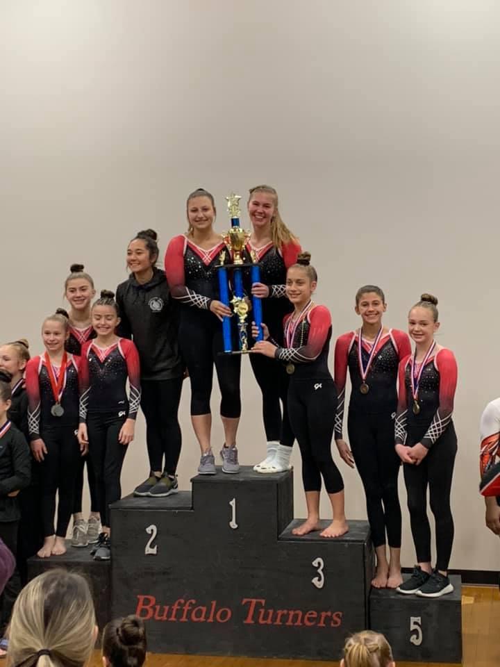Gymnastic Sports Academy 4 Wendling Ct, Lancaster