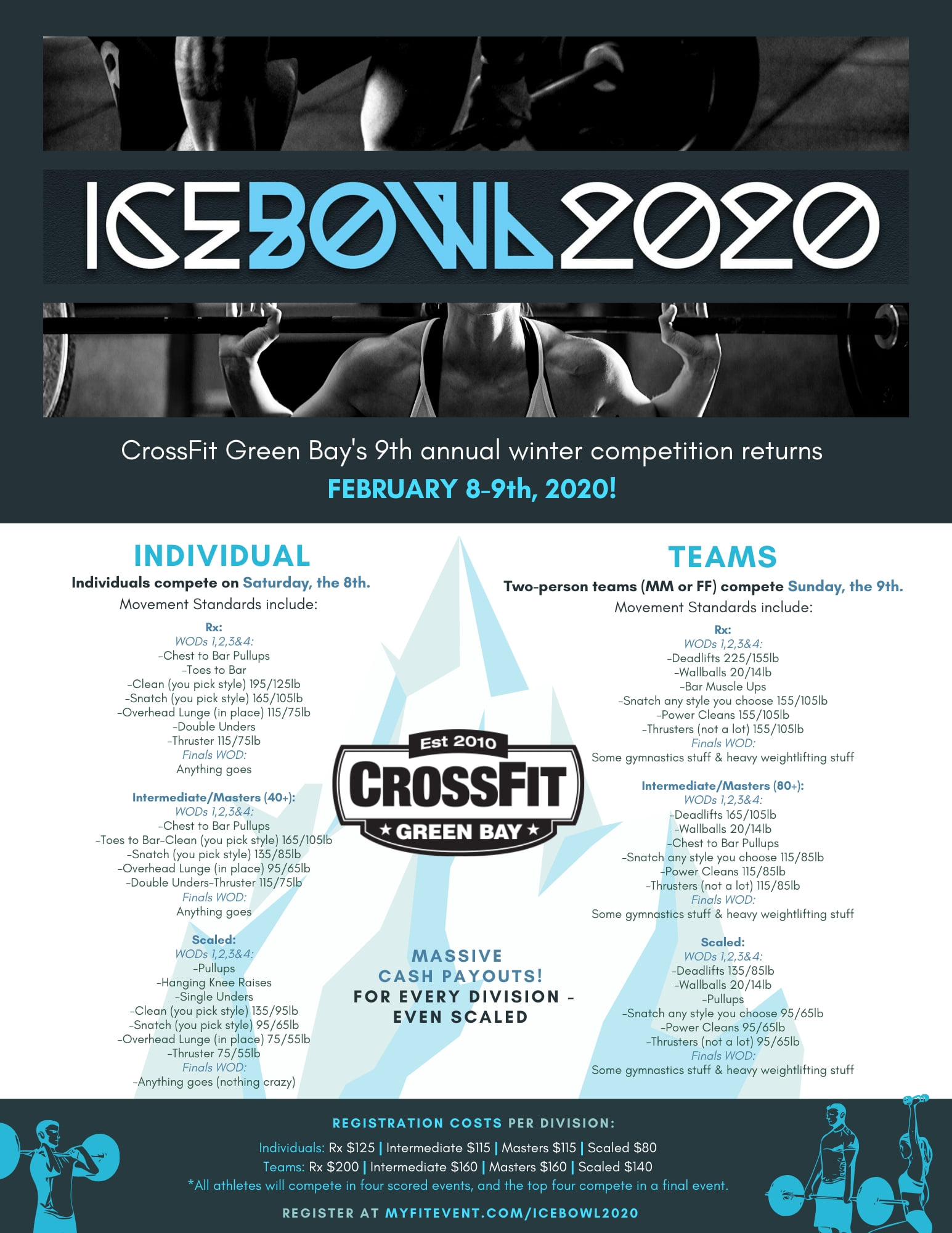 CrossFit Green Bay